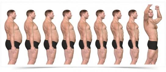 Диета для сушки тела для мужчин и женщин: меню, время.