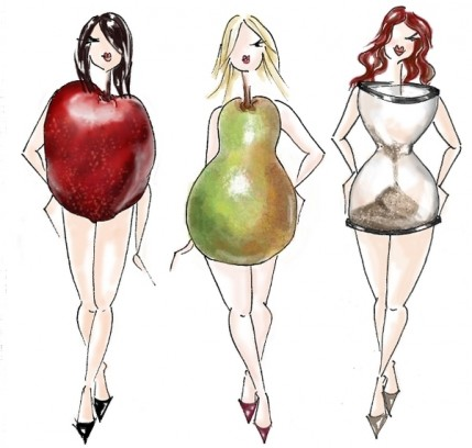 фигура яблоко как похудеть в животе отзывы