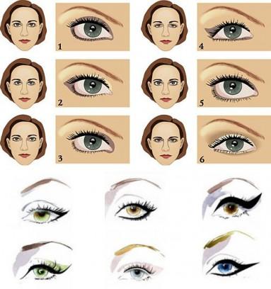 Как правильно рисовать стрелка на узкие глаза