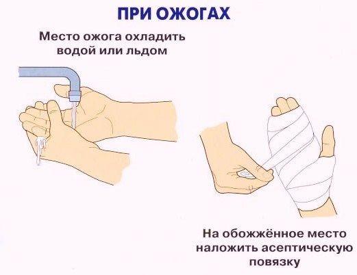 Как лечить при ацетоне у ребенка