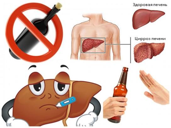 соблюдение здорового образа жизни