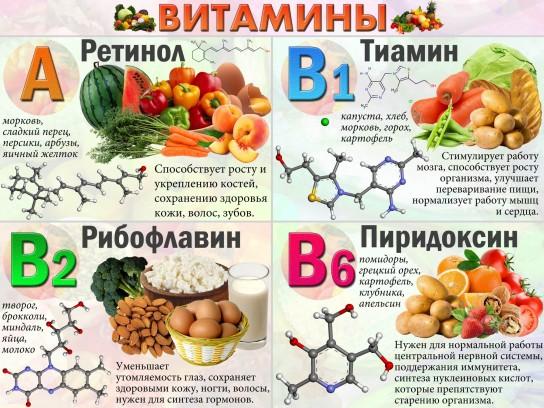 Витамин в6 для секса